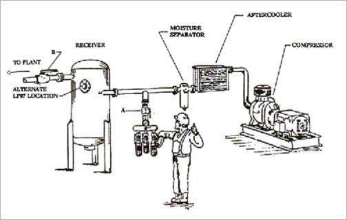industrial refrigerator compressor diagram
